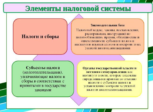 Ponjatie-i-principy-nalogovoj-sistemy-Rossii