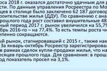 Спасаем рублёвые накопления. Прогноз цен на недвижимость