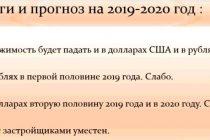 Итоги и прогноз цен на недвижимость в 2019-2020 годах