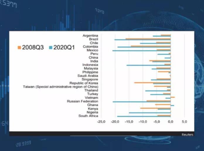 Влияние пандемии коронавируса на мировую экономику
