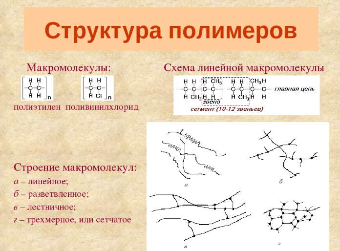 Kakuju-strukturu-imejut-polimery