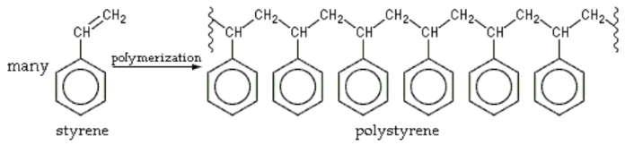 Polimerizacija-stirola-s-obrazovaniem-polistirola