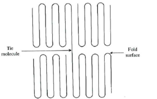 Slozhennye-polimernye-cepi